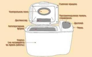 Как отремонтировать хлебопечку своими руками