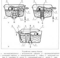 Как построить на даче туалет с унитазом