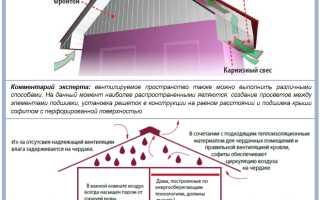 Как правильно сделать подшив крыши