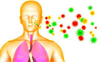 Как определить какой кашель у взрослого