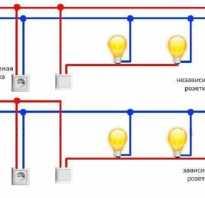 Как расположить освещение в гараже