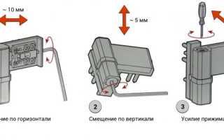 Как правильно отрегулировать входную пластиковую дверь