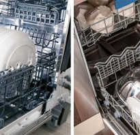 Как правильно загрузить посуду в посудомойку