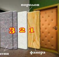 Как правильно оббить входную дверь