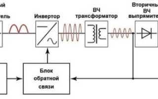 Как работает инверторная сварка