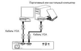 Как подключить ноутбук acer к проектору