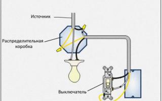 Как подключить внешний выключатель