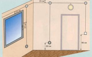 Как рассчитать проводку в квартире