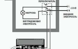Как правильно подключить бензогенератор к домашней сети