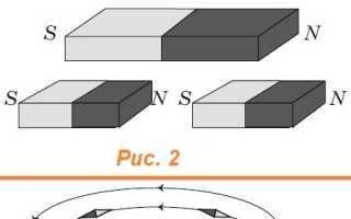 Как обнаружить магнитное поле тока