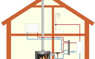 Как правильно сделать отопление на даче