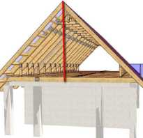 Как правильно рассчитать высоту крыши относительно дома