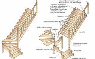 Как правильно сделать лестницу своими руками