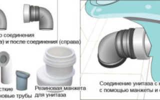 Как подключить унитаз к чугунной канализации