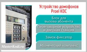 Как открыть домофон proel kdc 1804