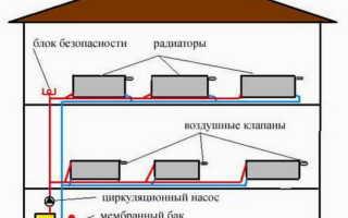 Как правильно смонтировать отопление в двухэтажном доме