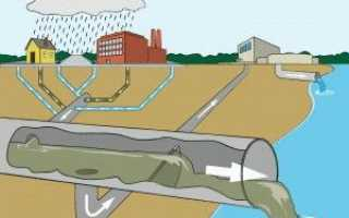 Как правильно сделать ввод канализации в дом