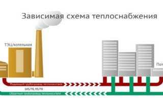 Как подобрать батареи отопления для квартиры