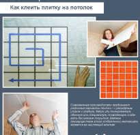 Как поклеить навесной потолок