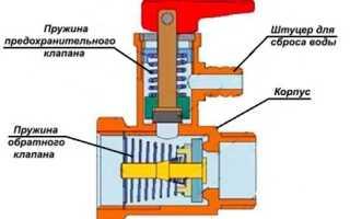 Как работает предохранительный клапан для водонагревателя