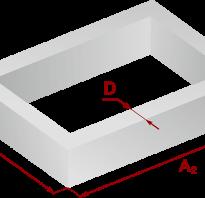 Как рассчитать объем заливаемого бетона
