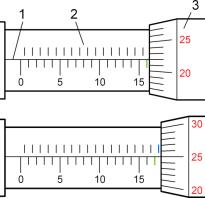 Как пользоваться микрометром инструкция