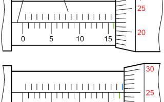 Как пользоваться стрелочным микрометром
