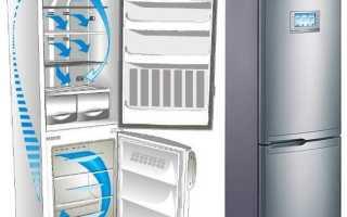 Как разморозить холодильник stinol