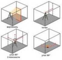 Как починить лазерный уровень