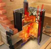 Как работает печь для бани