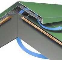 Как прибить конек на крышу