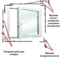 Как починить механизм пластикового окна