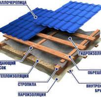 Как правильно сделать обрешетку крыши под металлочерепицу